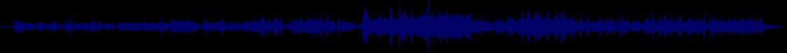 waveform of track #77367