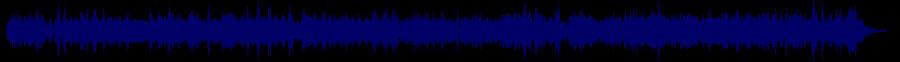 waveform of track #77403