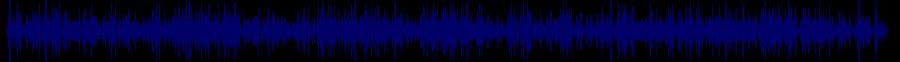 waveform of track #77407