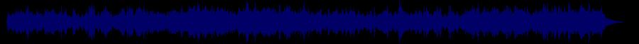 waveform of track #77424