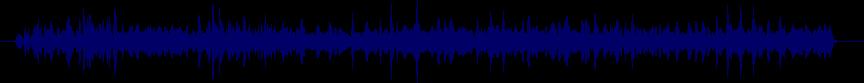 waveform of track #77447