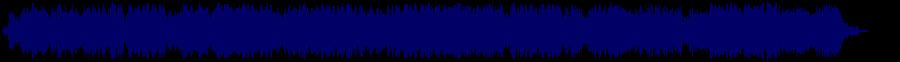waveform of track #77558