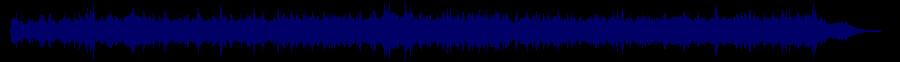 waveform of track #77570