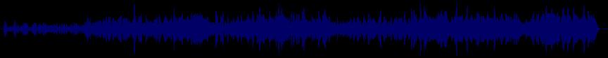 waveform of track #77578