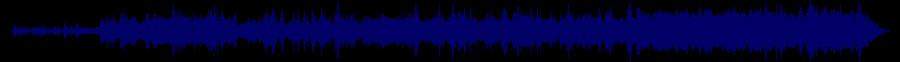 waveform of track #77580