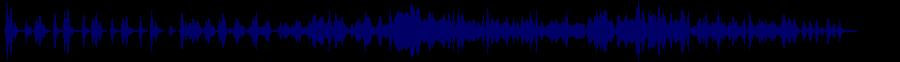 waveform of track #77645