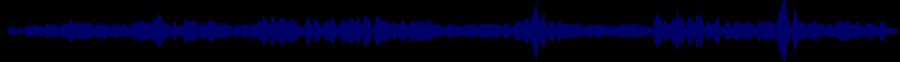 waveform of track #77683