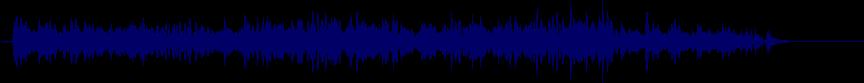 waveform of track #77715