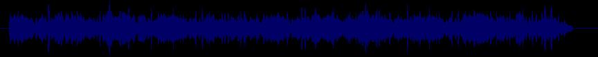 waveform of track #77716