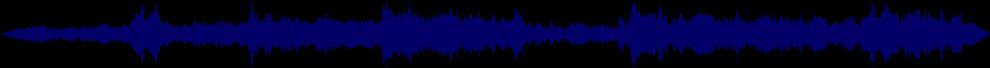 waveform of track #77718