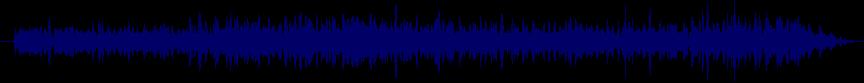 waveform of track #77760