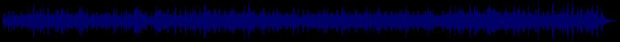 waveform of track #77775
