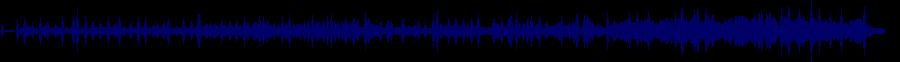 waveform of track #77783