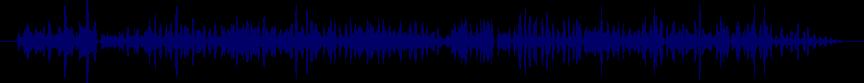 waveform of track #77787