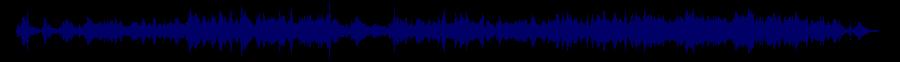 waveform of track #77794