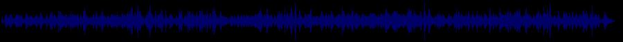 waveform of track #77800