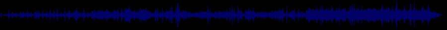 waveform of track #77818