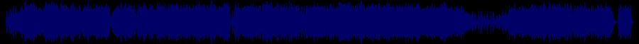 waveform of track #77821