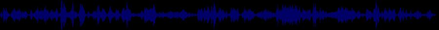 waveform of track #77825