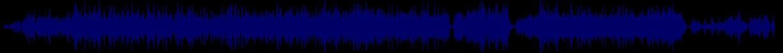 waveform of track #77831
