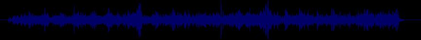 waveform of track #77841