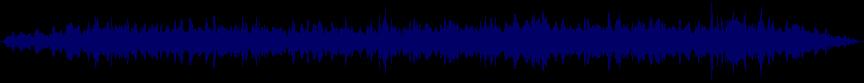 waveform of track #77880