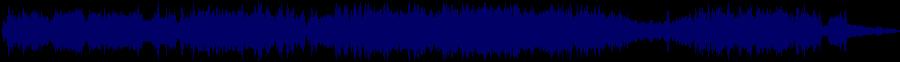 waveform of track #77910