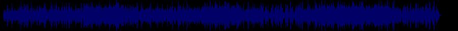 waveform of track #77947