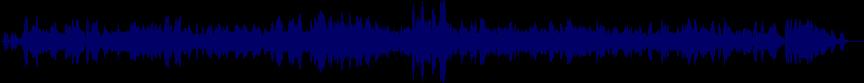 waveform of track #77951