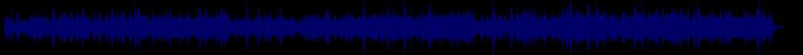waveform of track #77954