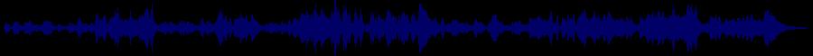 waveform of track #77971