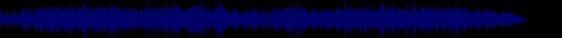 waveform of track #77986