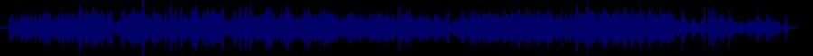waveform of track #78012