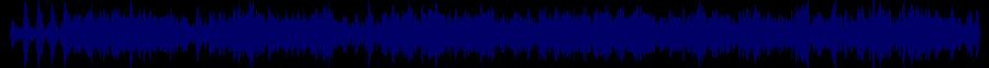 waveform of track #78020