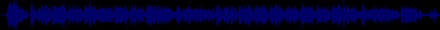 waveform of track #78030