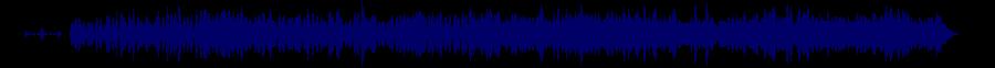 waveform of track #78037