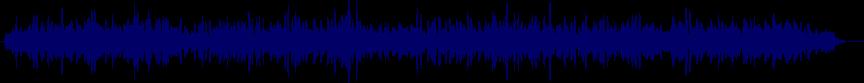 waveform of track #78048