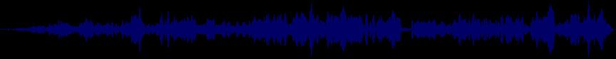 waveform of track #78049