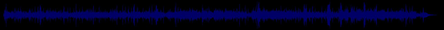 waveform of track #78058