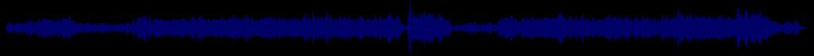 waveform of track #78067