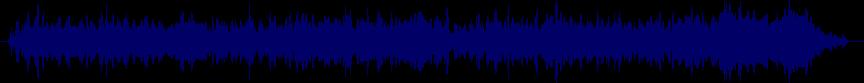 waveform of track #78070