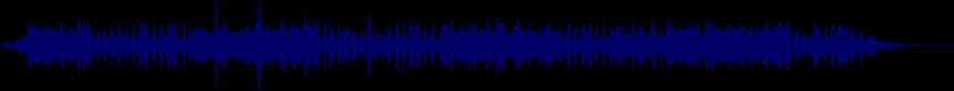 waveform of track #78072