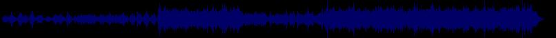 waveform of track #78108