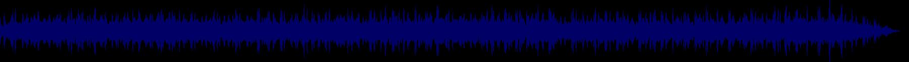 waveform of track #78128
