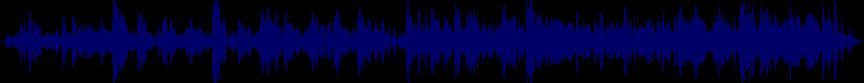 waveform of track #78129