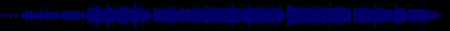waveform of track #78171