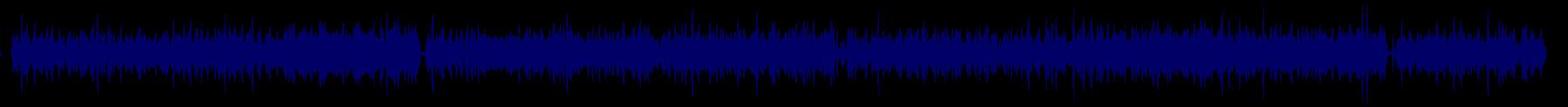 waveform of track #78194