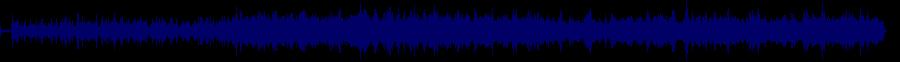 waveform of track #78196