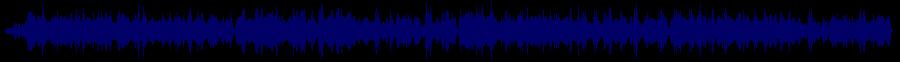 waveform of track #78199