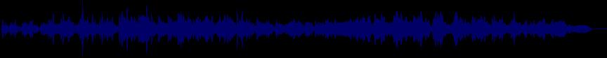 waveform of track #78218